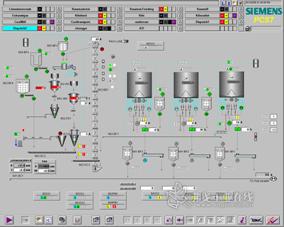 pcs7在华新水泥生产过程控制系统中的应用图片
