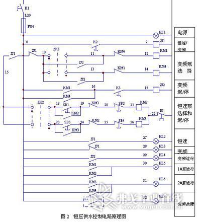 希望森兰sb40d系列变频器是高性能的通用变频器,具有较高的启动转矩图片