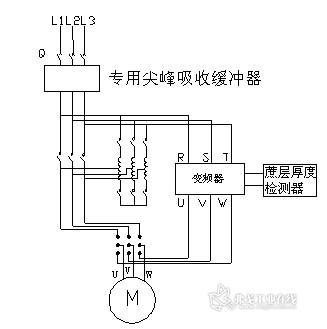 sanch变频器 s2000系列在糖厂的应用