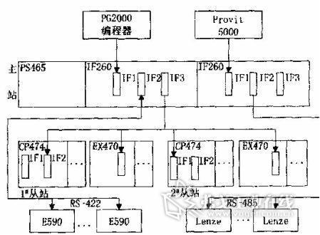 电路 电路图 电子 设计 素材 原理图 449_330