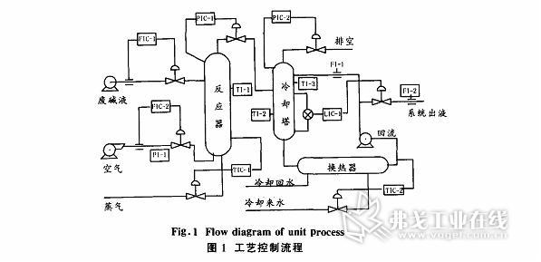 小型炼油机电路图