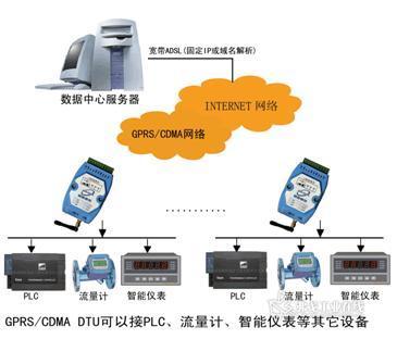 移动宽带网接线图