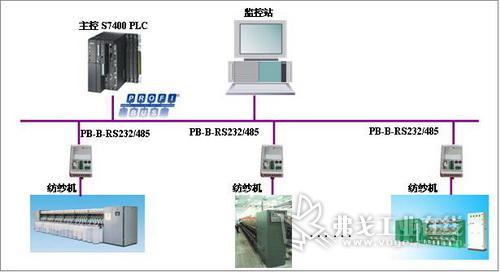 pb331总线电路图