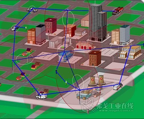 mesh,无线mesh,无线城市,平安城市,无线监控,视频监控,应急指挥,应急指挥车,突发事件