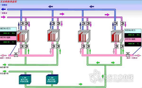 供热泵房电路图