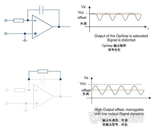 新型rogowski线圈分裂铁芯电流传感器:rt系列
