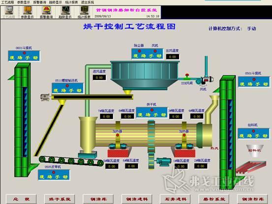 塑料大桶生产流程