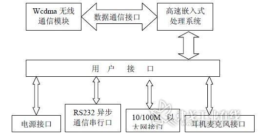 手机电路原理框图