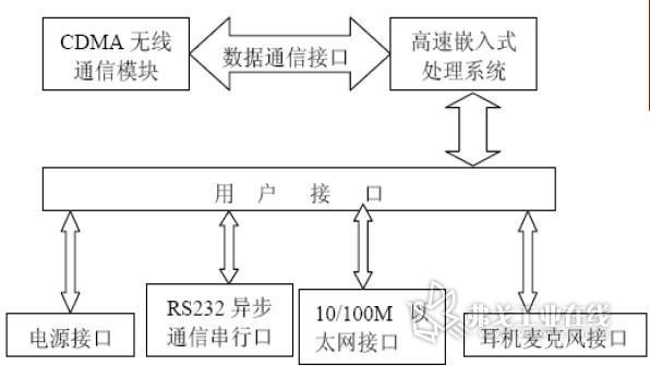 电路 电路图 电子 设计 素材 原理图 596_336
