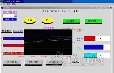 本设计的变频器网络监控组态软件能