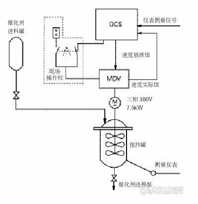 ——在化工企业搅拌机上的应用; 混凝土搅拌机电路图;