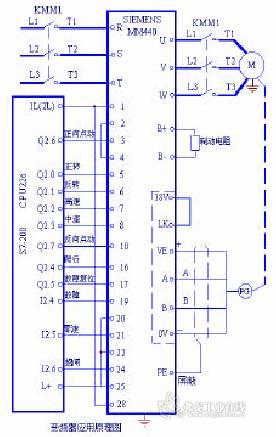 使其参加plc 的逻辑运算以保证电梯的安全运行.