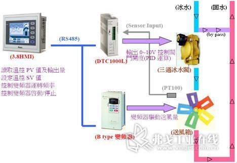 plc恒温电路图