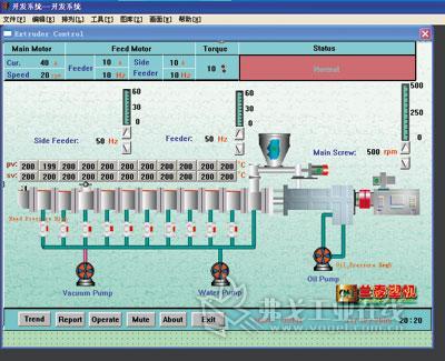 pcc在同向双螺杆挤出机控制系统中的应用