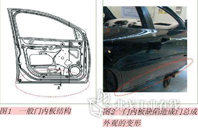 一种汽车门内板零件结构设计的探讨