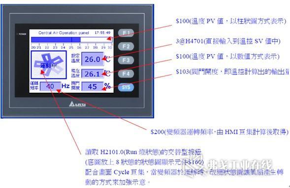 配合台达hmi及温控器的使用;