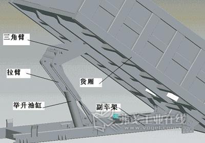 t式腹举自卸车举升机构的设计