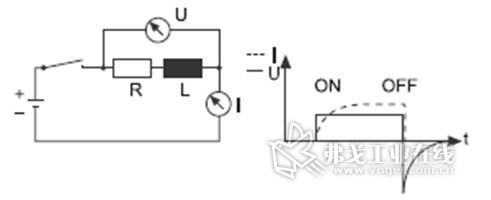 当断电时, 线圈电流的瞬间的冲击导致磁场的突然下降,相应地感应了一