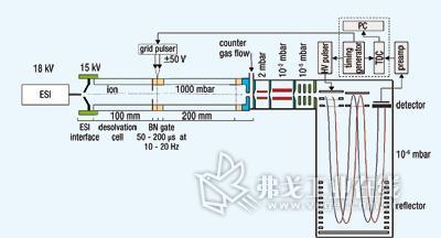 电路 电路图 电子 原理图 400_216