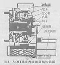 液力缓速器的工作原理_自冷式液力缓速器工作原理图