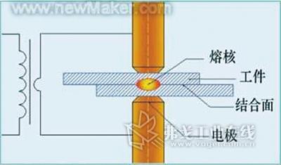 金戈的原理_北京胶带机托辊组批发诚信商家