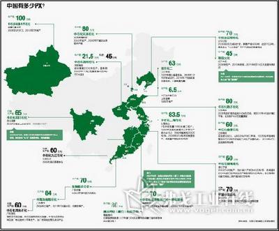 上海到乌鲁木齐地图