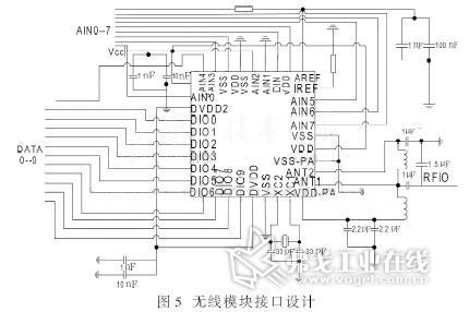 4 ghz无线收发器nrf2401和增强型8051内核的无线收发模块.