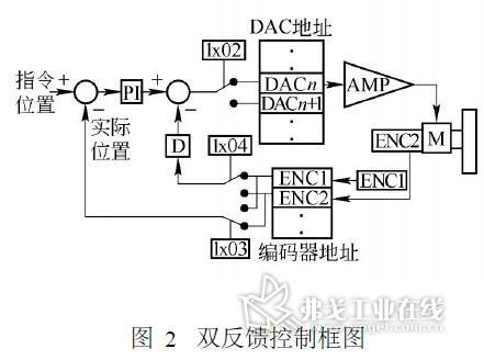 电路 电路图 电子 原理图 441_328