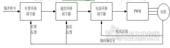金属切割机电路图
