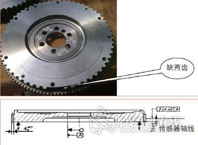 图1  电喷发动机飞轮高清图片