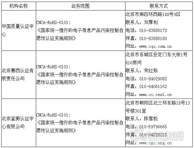 国家认证机构名单_