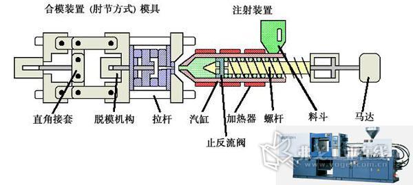 各工序中油泵的输入功率并没有多大变化,若用变频器来调节电机 (油泵)