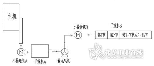 电路 电路图 电子 原理图 524_227