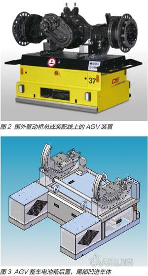重卡驱动桥AGV装配线的开发高清图片