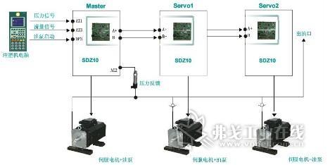主泵驱动器接线图如下: