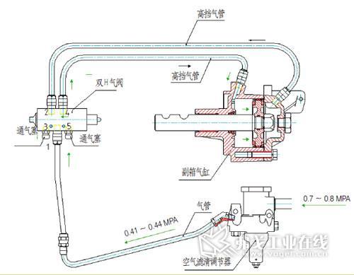 行程吹气阀接线图