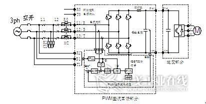 威腾母线_英威腾IPE200变频器在扁钢生产线主轧机上的应用