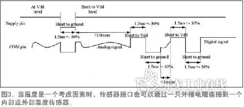 传感器技术在柴油发动机中的应用