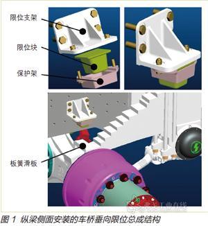 重型车辆后平衡悬架车桥限位机构改进设计