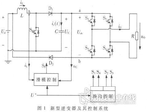 其输出电压可高于或低于直流电源电压,拓扑结构较双boost逆变器简单
