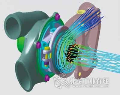 涡轮增压机_