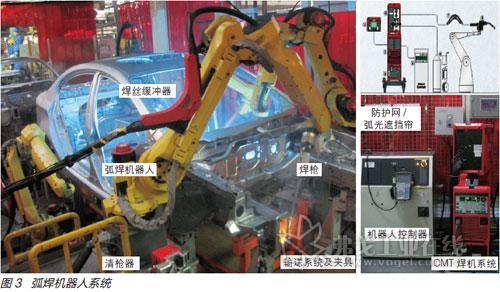 机器人焊接技术提高车身质量和生产柔性
