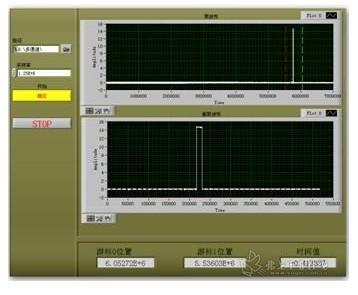 图5 测试系统输出的启动控制信号