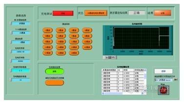 图8 本测试系统某通道波形图