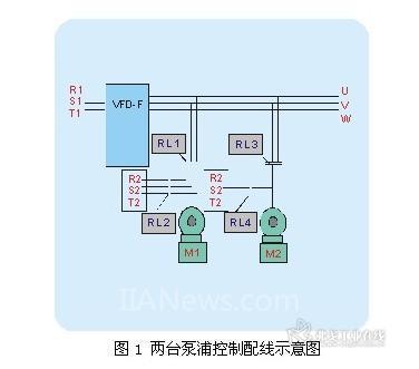 台达vfd-f变频器在恒压供水控制系统中的应用