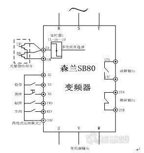 欧姆龙变频器控制接线图