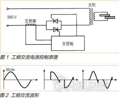 中频逆变直流电阻焊技术的分析及应用