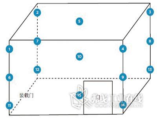 简化消防风机电路图