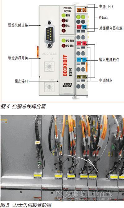 组态机械手系统设计 整体步骤图