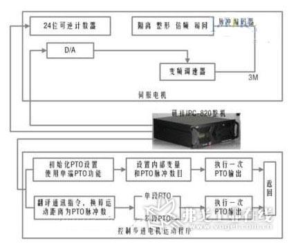 cpu数据通路的结构框图
